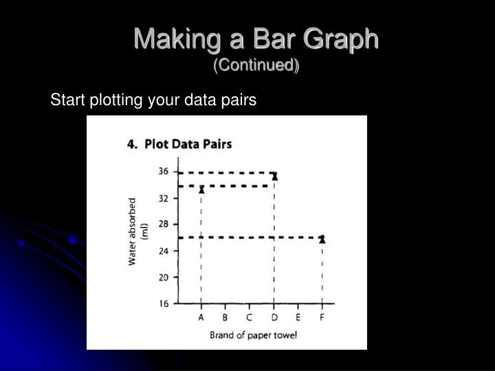 Making a Bar Graph