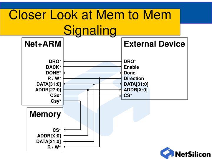 Closer Look at Mem to Mem Signaling