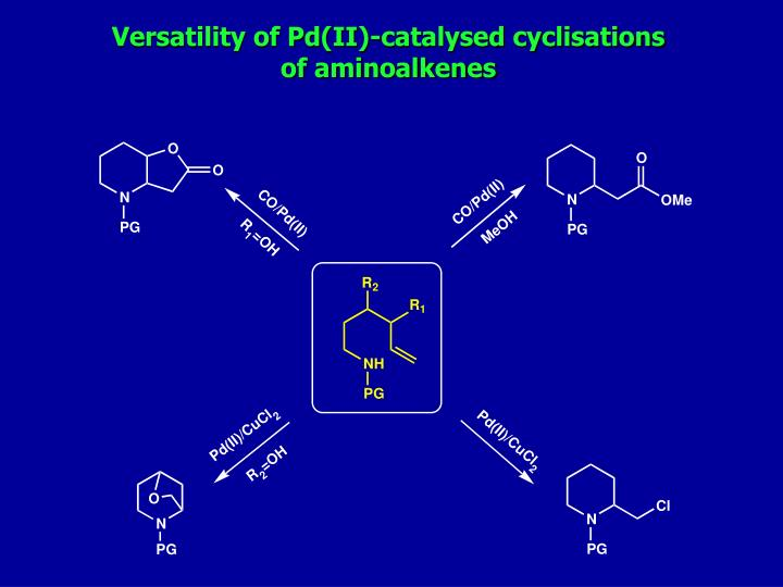 Versatility of Pd(II)-catalysed cyclisations