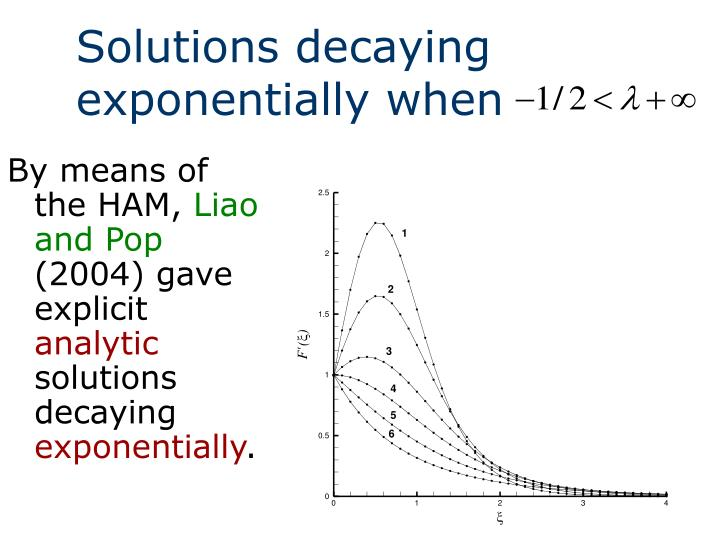 Solutions decaying exponentially when