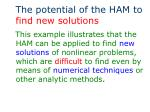 the potential of the ham to find new solutions