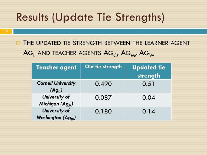 Results (Update Tie Strengths)