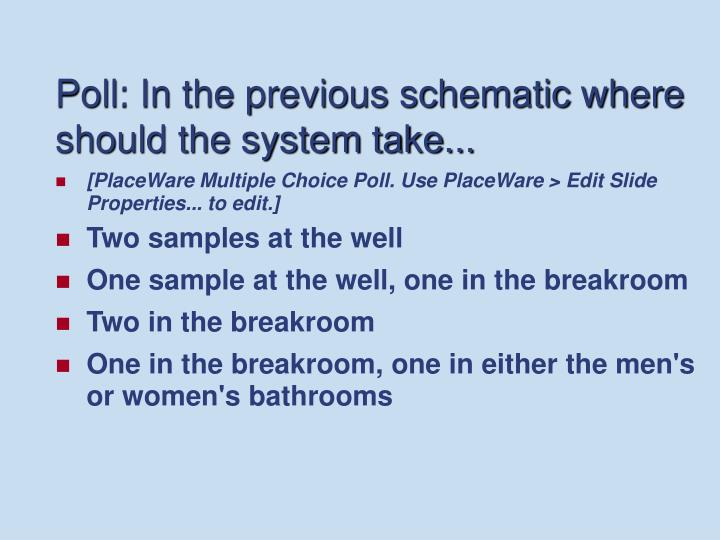 Poll: In the previous schematic where should the system take...