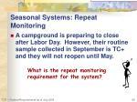 seasonal systems repeat monitoring