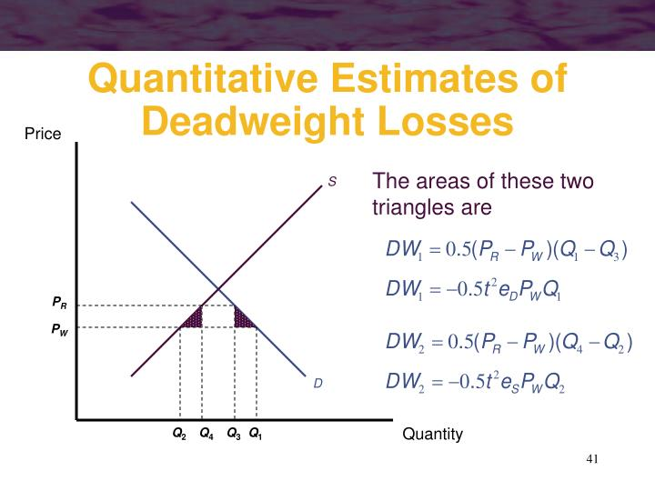 Quantitative Estimates of Deadweight Losses