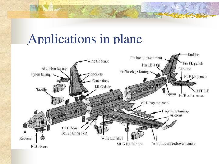 Applications in plane