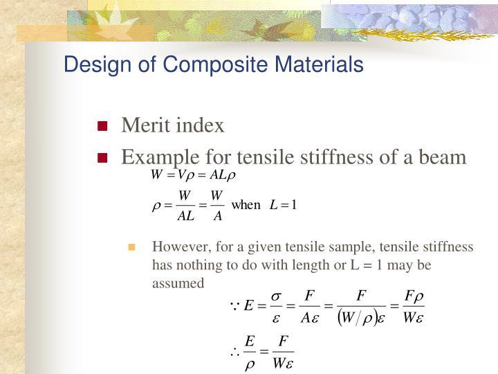 Design of Composite Materials