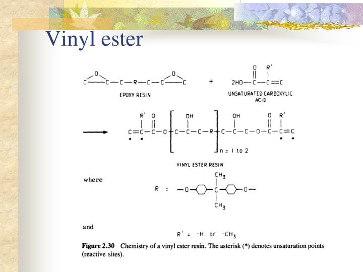 Vinyl ester