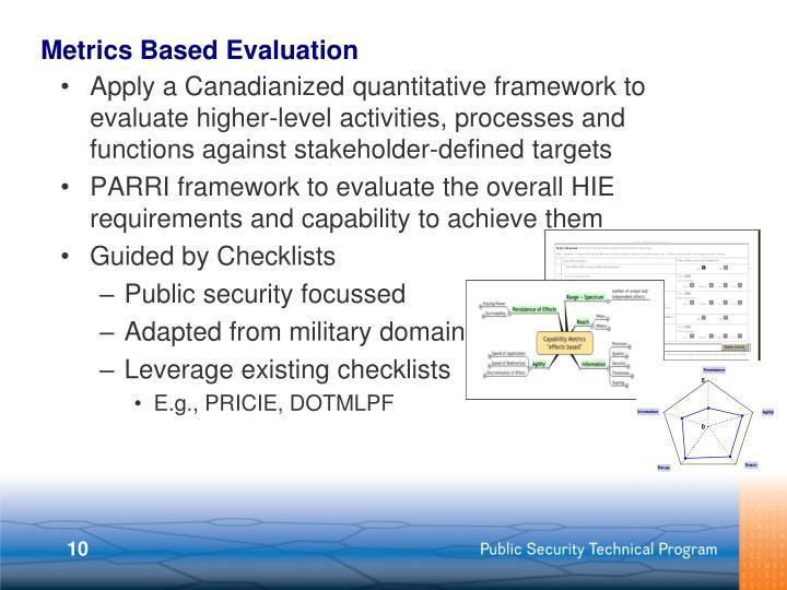 Metrics Based Evaluation