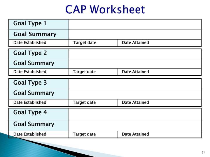 CAP Worksheet