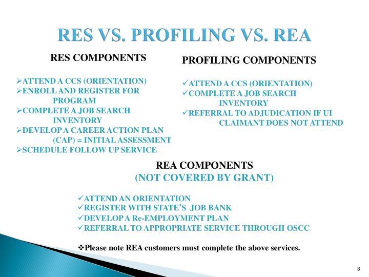 RES VS. PROFILING VS. REA
