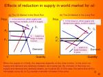 effects of reduction in supply in world market for oil