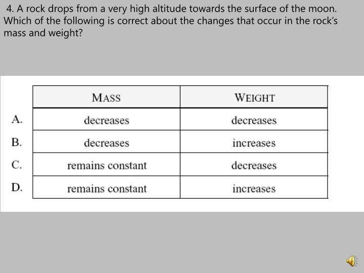 4. A rock drops from a very high altitude towards the surface of the moon. Which of the following is correct about the changes that occur in the rock's mass and weight?