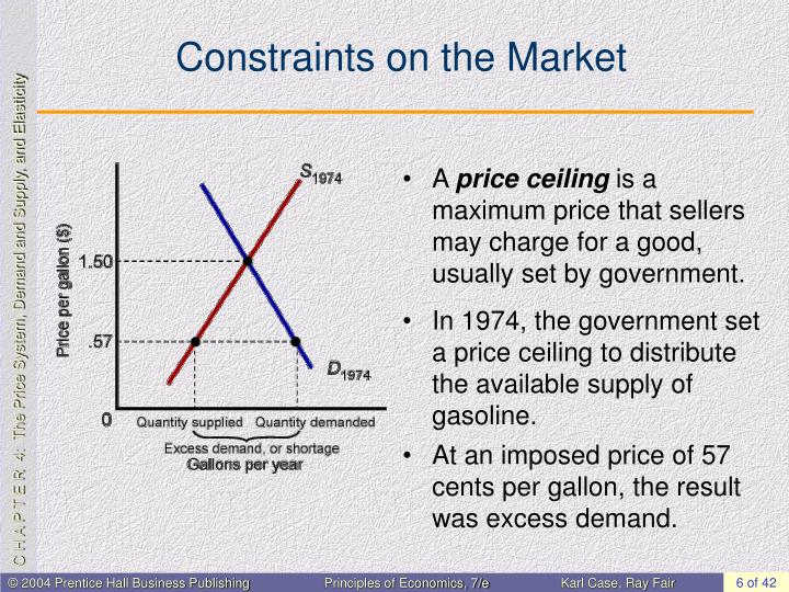 Constraints on the Market