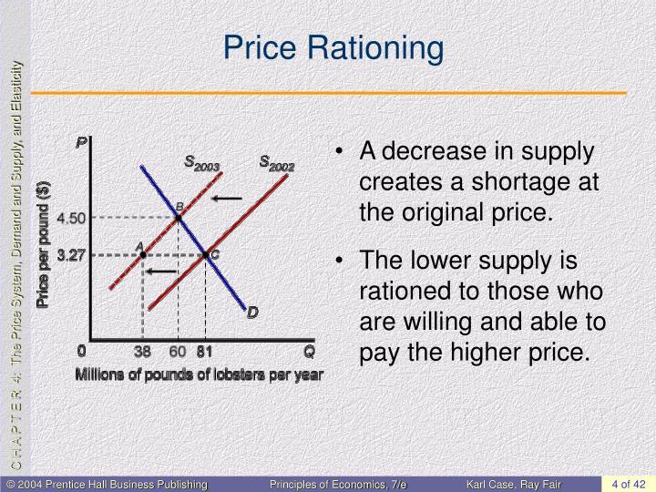 Price Rationing