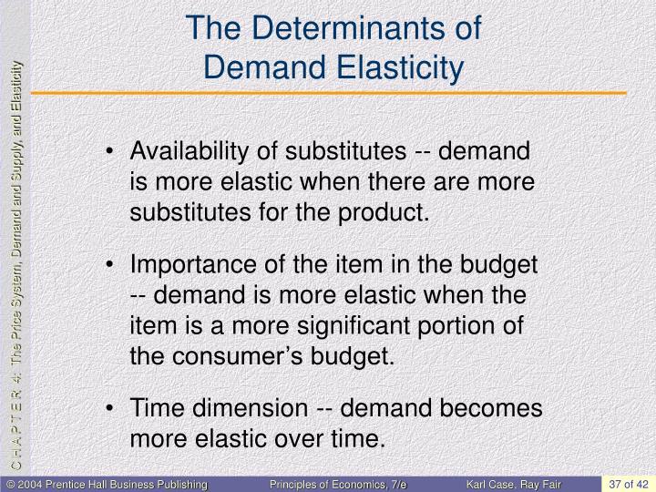 The Determinants of