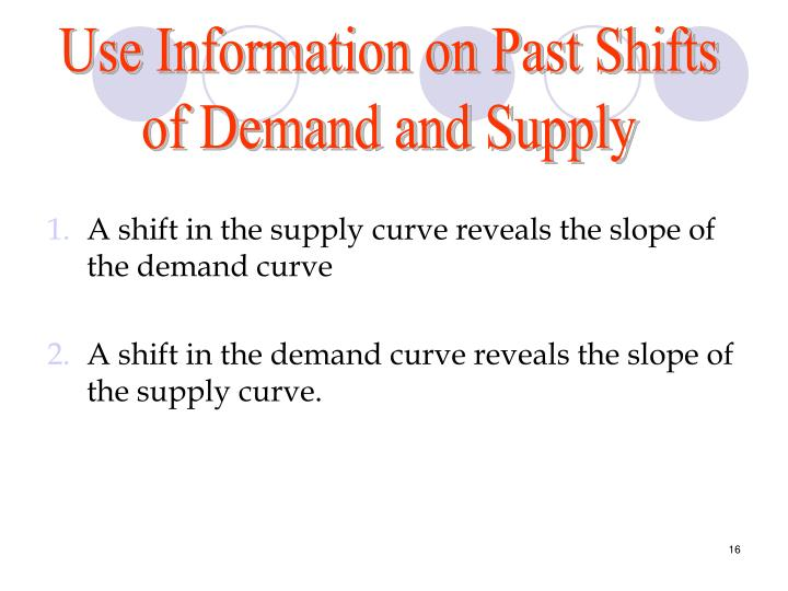 Use Information on Past Shifts