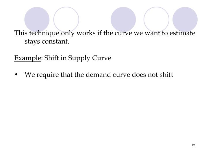 This technique only works if the curve we want to estimate stays constant.