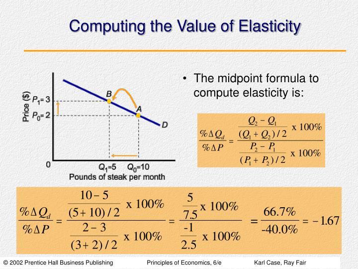 Computing the Value of Elasticity