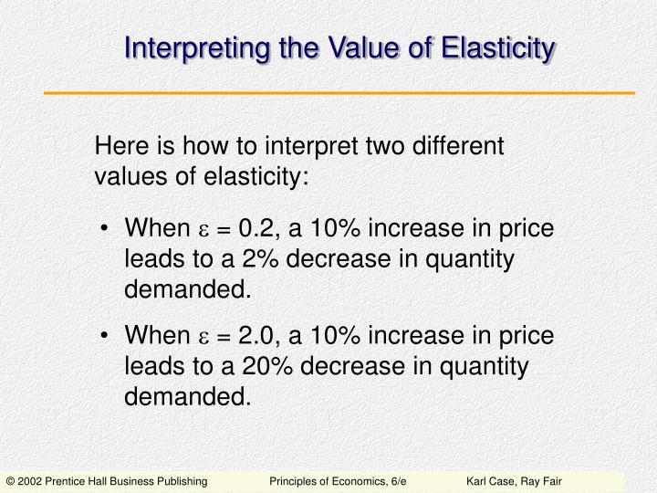Interpreting the Value of Elasticity