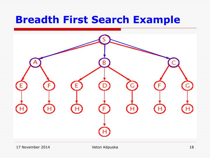 Breadth First Search Example
