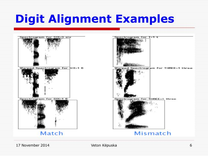 Digit Alignment Examples