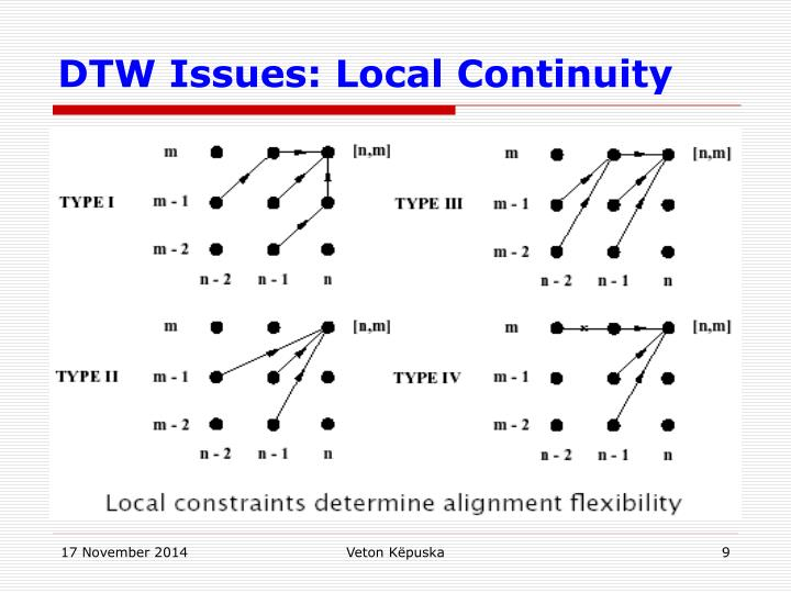 DTW Issues: Local Continuity