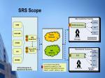 srs scope