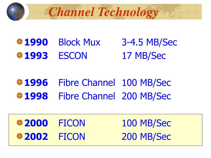 Channel Technology