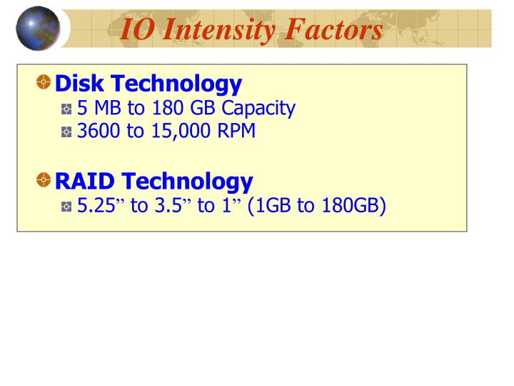 IO Intensity Factors