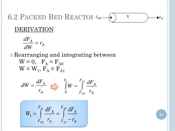 6.2 Packed Bed Reactor