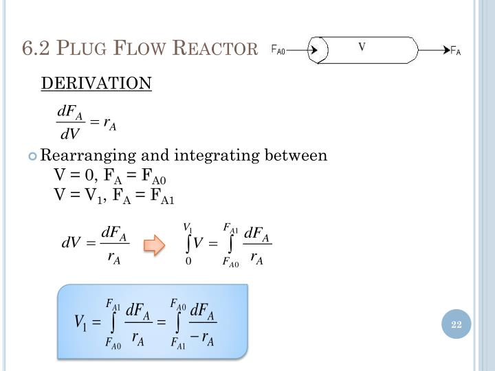 6.2 Plug Flow Reactor