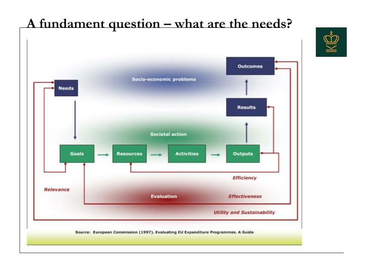 A fundament question – what are the needs?