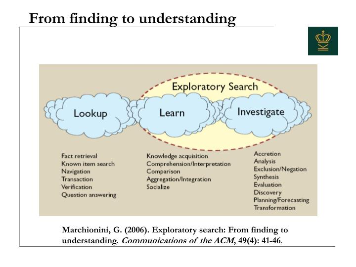 From finding to understanding
