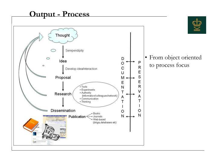 Output - Process