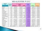 area allocations py 2012