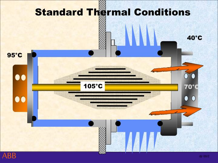 Standard Thermal Conditions