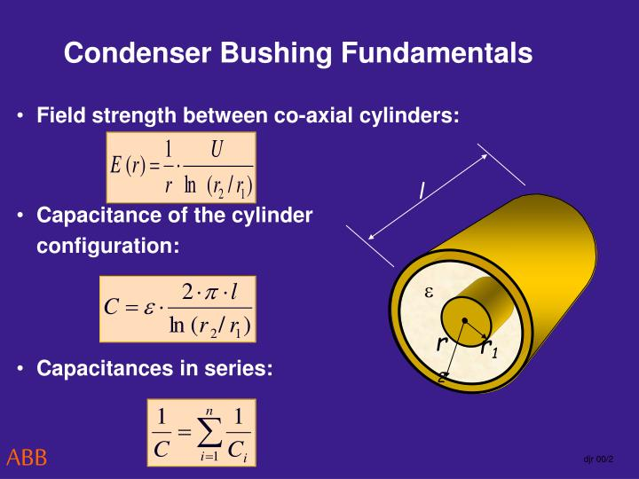Condenser Bushing Fundamentals