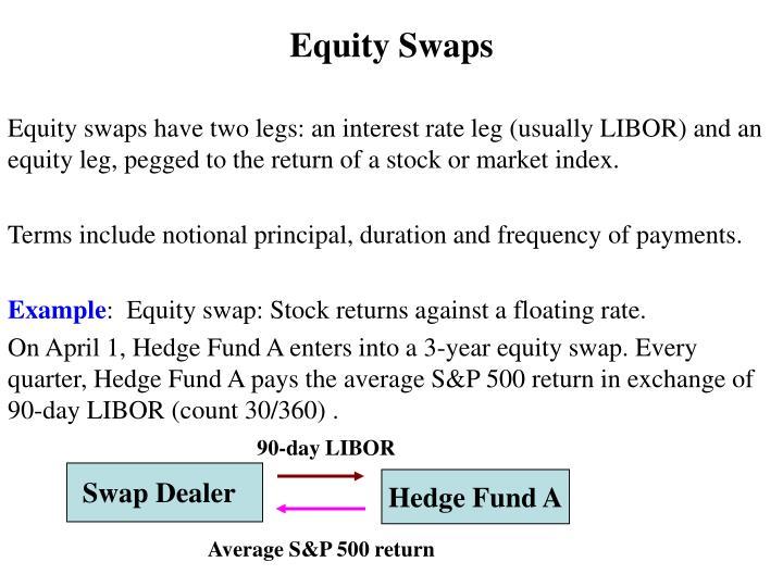Equity Swaps