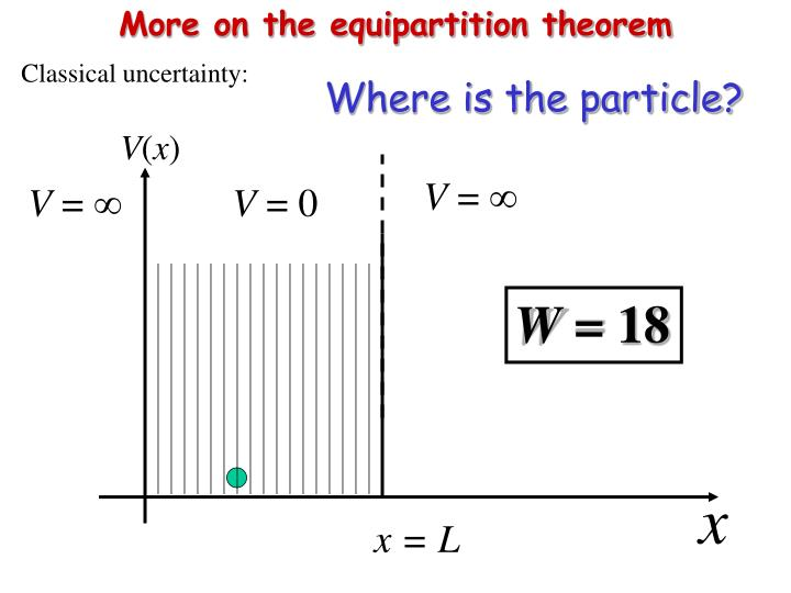 More on the equipartition theorem