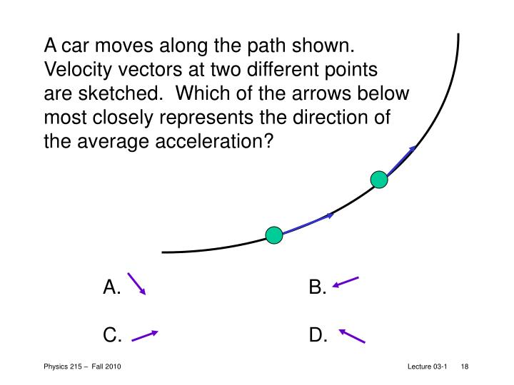 A car moves along the path shown.  Velocity vectors at two different points are sketched.  Which of the arrows below most closely represents the direction of the average acceleration?