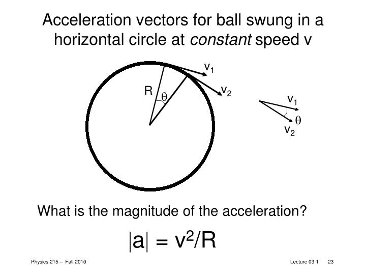 Acceleration vectors for ball swung in a horizontal circle at