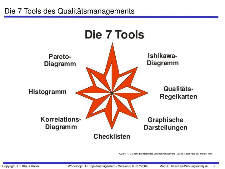 Die 7 Tools des Qualitätsmanagements
