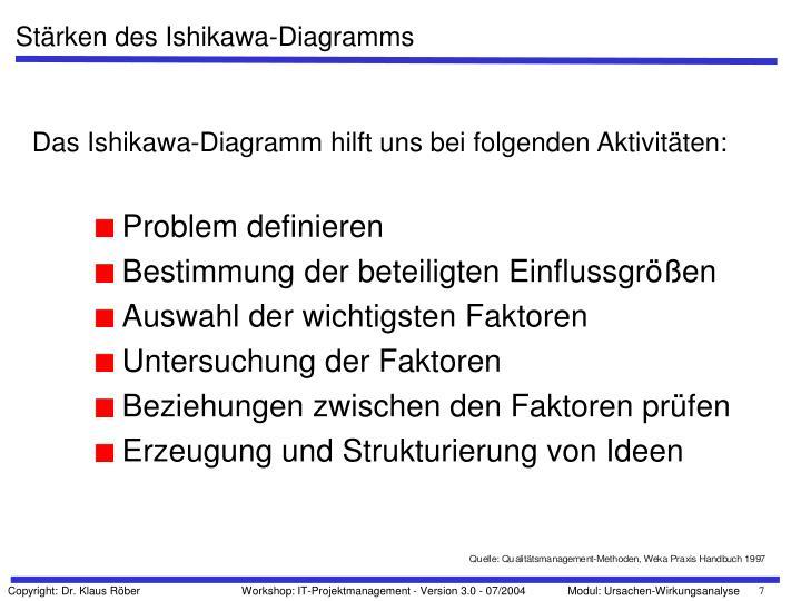 Stärken des Ishikawa-Diagramms