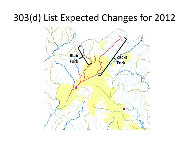 303(d) List Expected Changes for 2012