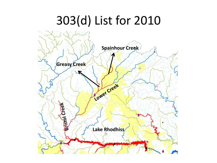 303 d list for 2010