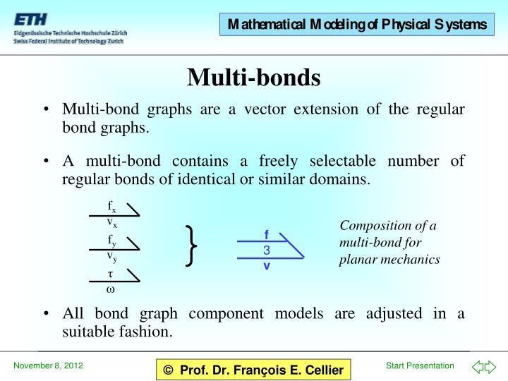 Multi-bond graphs are a vector extension of the regular bond graphs.