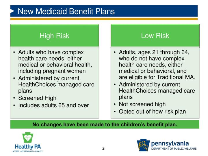 New Medicaid Benefit Plans