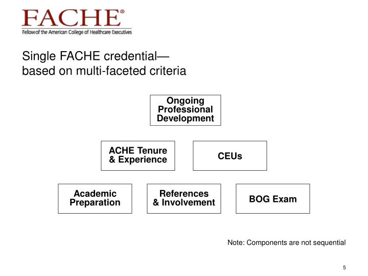 Single FACHE credential—based on multi-faceted criteria