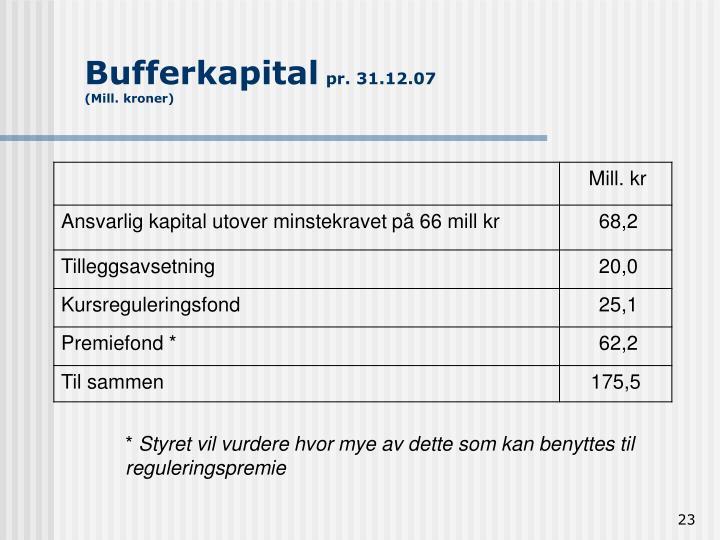 Bufferkapital